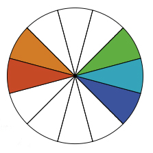 Analagous Colour Wheel